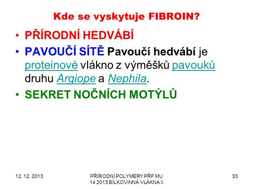Kde se vyskytuje FIBROIN