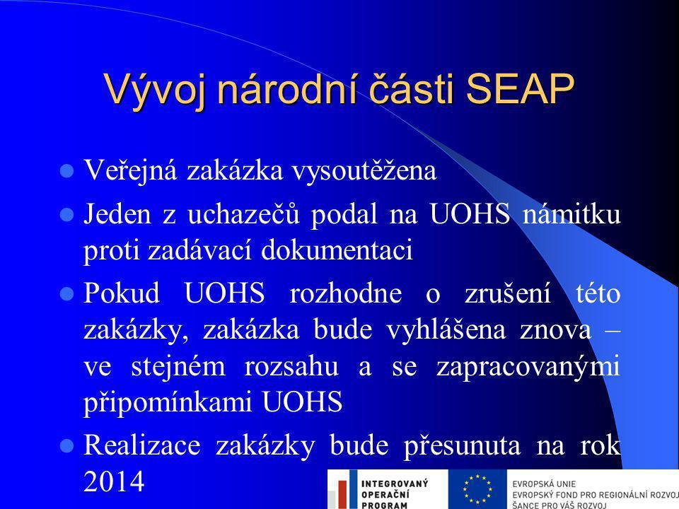 Vývoj národní části SEAP