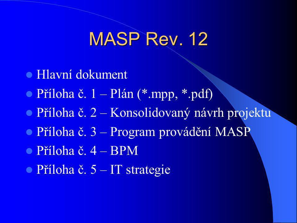 MASP Rev. 12 Hlavní dokument Příloha č. 1 – Plán (*.mpp, *.pdf)