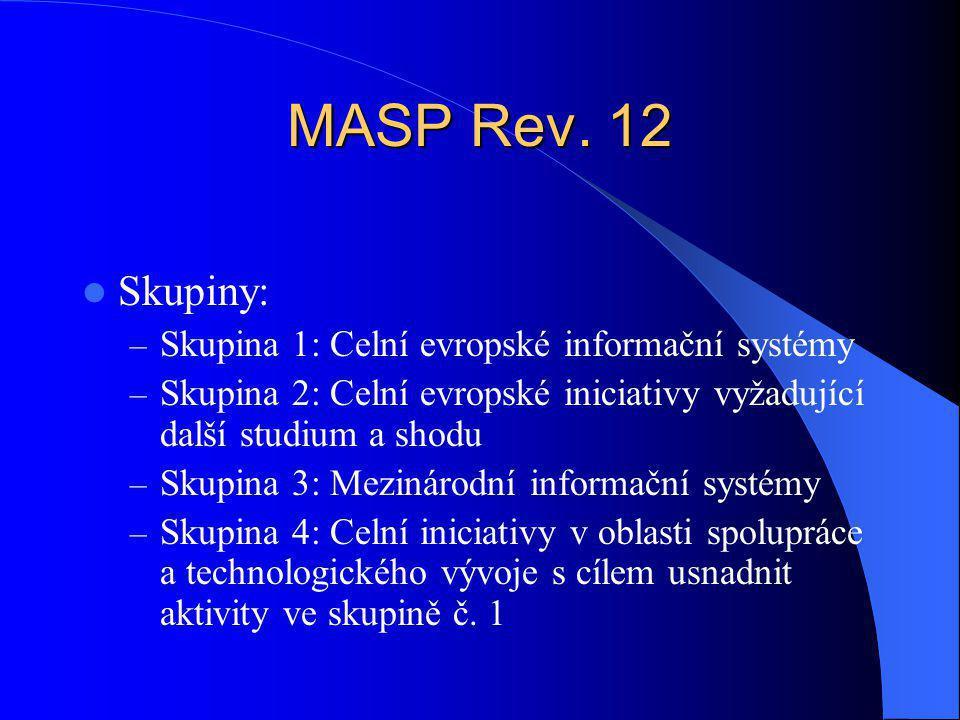 MASP Rev. 12 Skupiny: Skupina 1: Celní evropské informační systémy