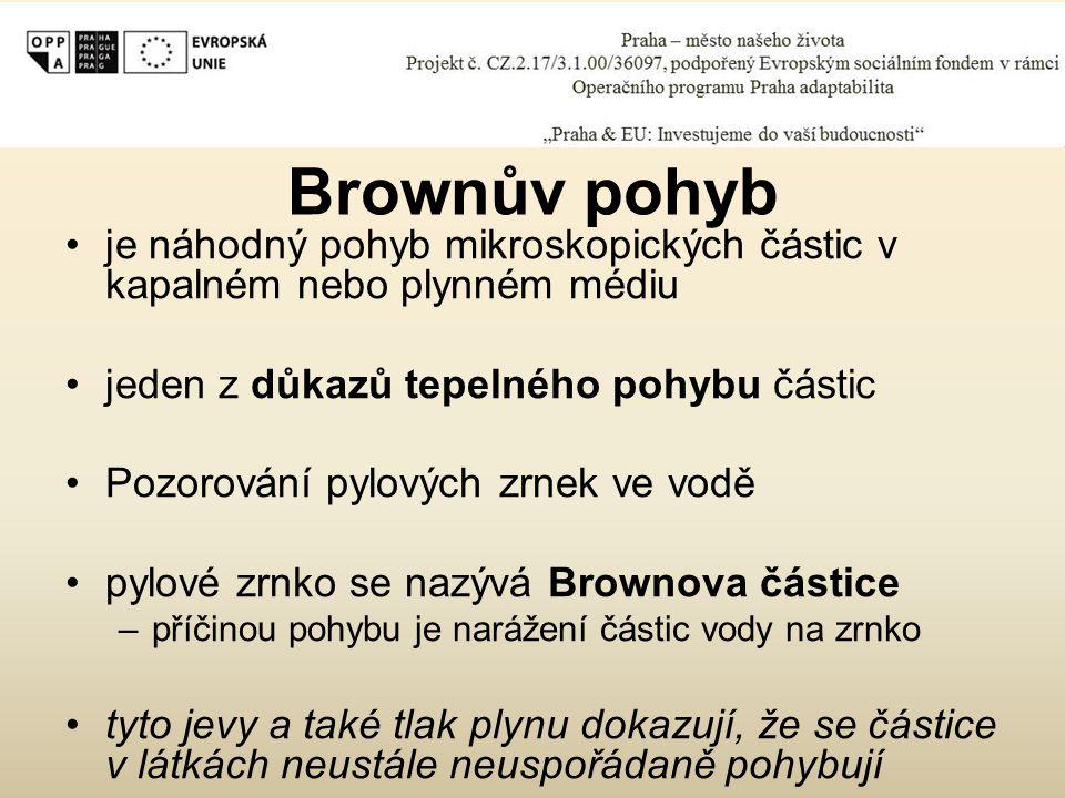 Brownův pohyb je náhodný pohyb mikroskopických částic v kapalném nebo plynném médiu jeden z důkazů tepelného pohybu částic.