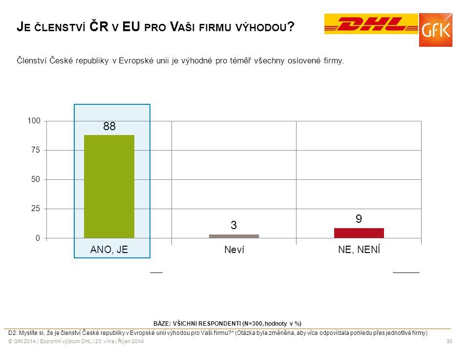 Je členství ČR v EU pro Vaši firmu výhodou