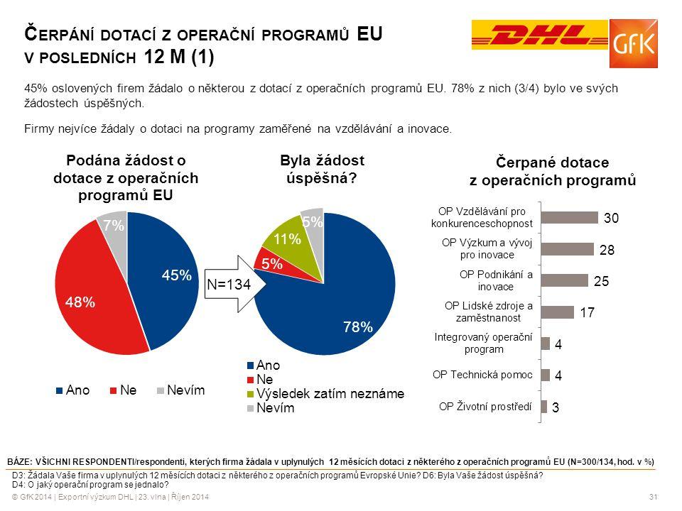 Čerpání dotací z operační programů EU v posledních 12 M (1)