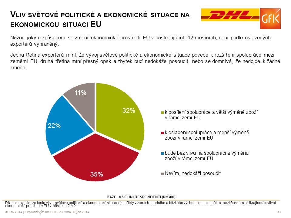 Vliv světové politické a ekonomické situace na ekonomickou situaci EU