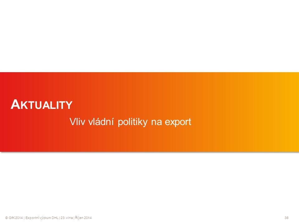 Aktuality Vliv vládní politiky na export