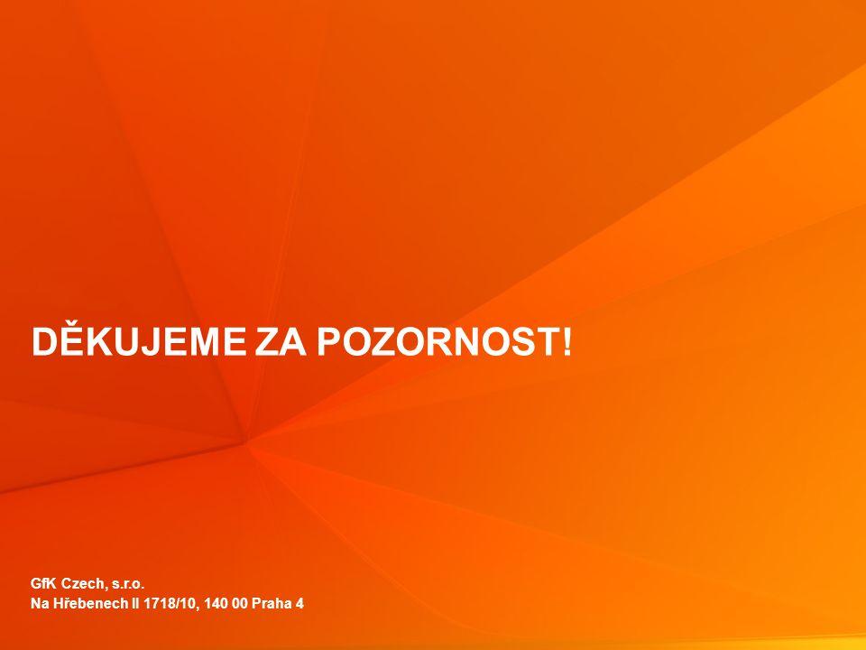 DĚKUJEME ZA POZORNOST! GfK Czech, s.r.o.