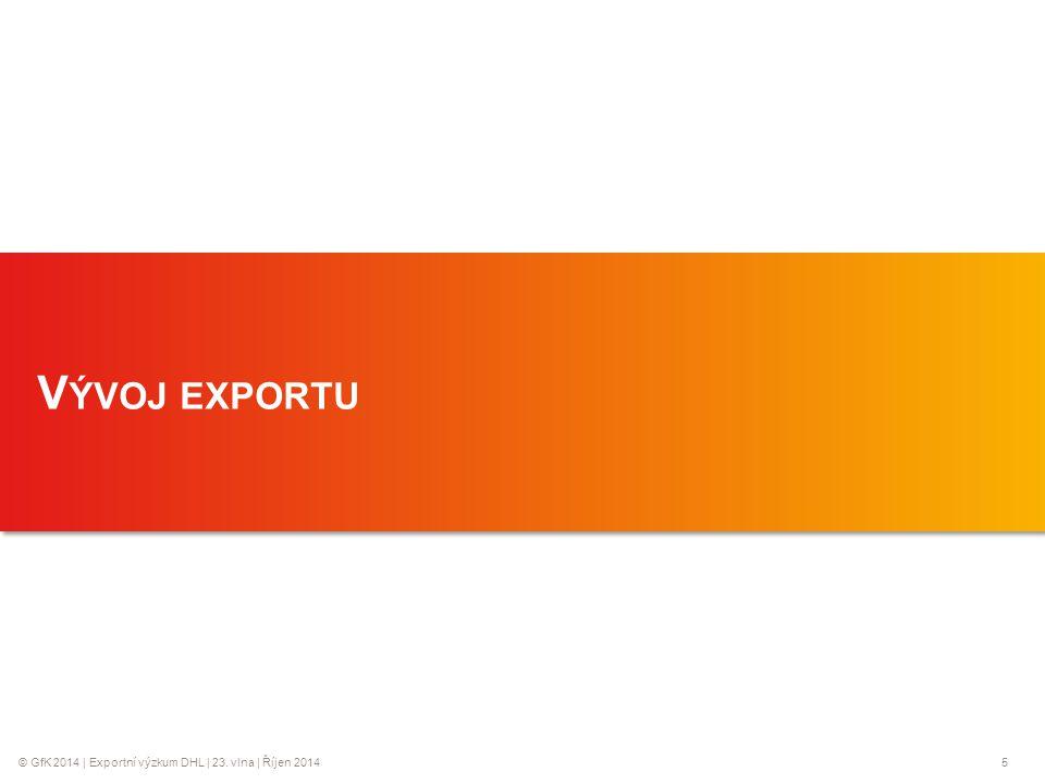 Vývoj exportu 1