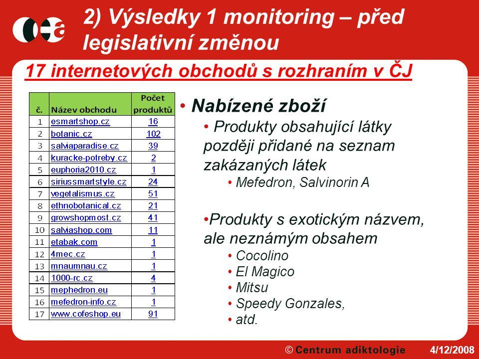 2) Výsledky 1 monitoring – před legislativní změnou