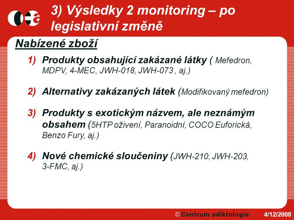 3) Výsledky 2 monitoring – po legislativní změně