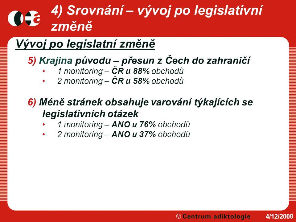4) Srovnání – vývoj po legislativní změně