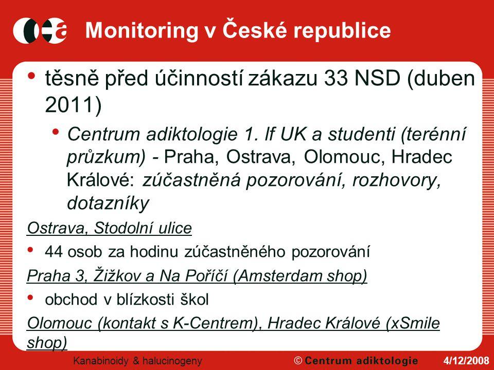 Monitoring v České republice