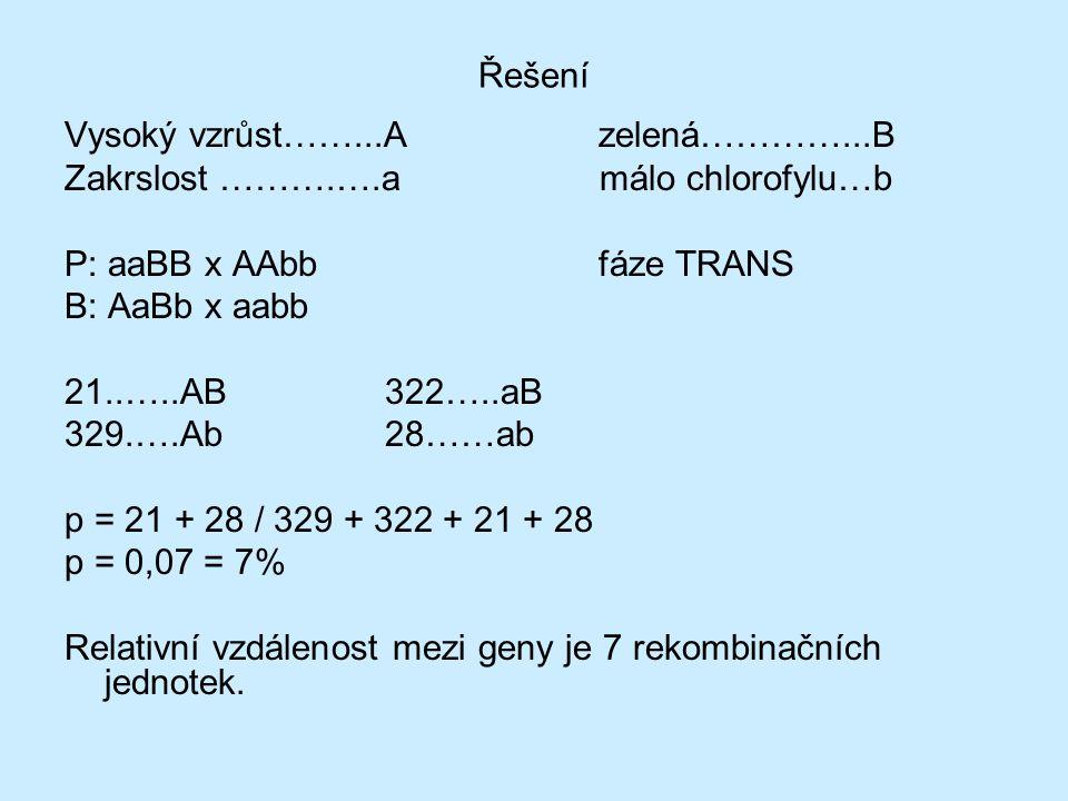 Řešení Vysoký vzrůst……...A zelená…………...B. Zakrslost ……….….a málo chlorofylu…b. P: aaBB x AAbb fáze TRANS.