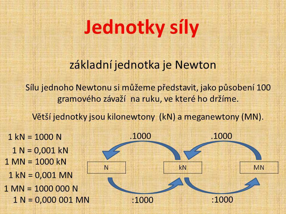 základní jednotka je Newton