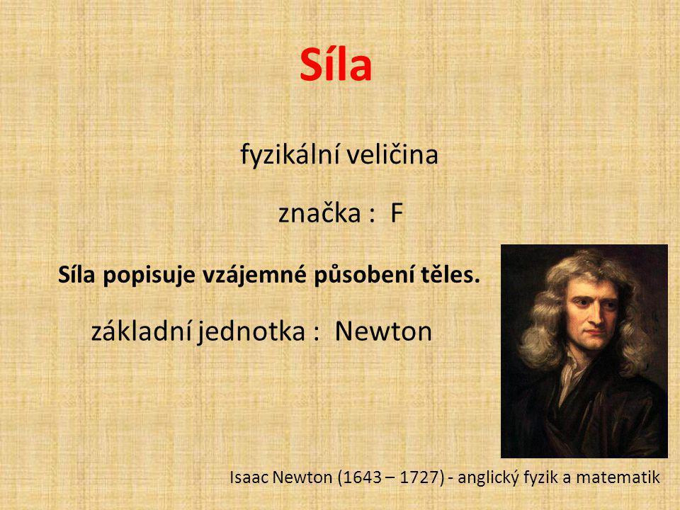 základní jednotka : Newton