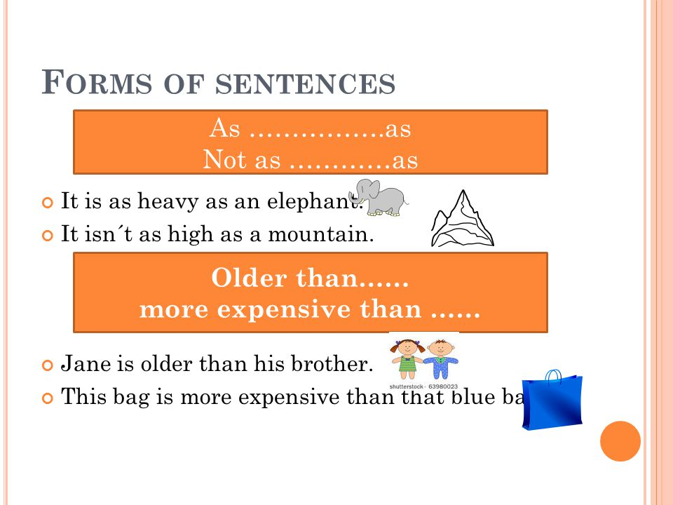 Forms of sentences As …………….as Not as …………as Older than……