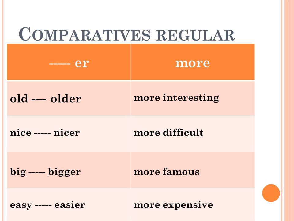 Comparatives regular ----- er more old ---- older more interesting