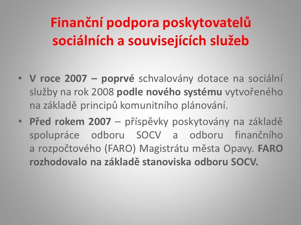 Finanční podpora poskytovatelů sociálních a souvisejících služeb