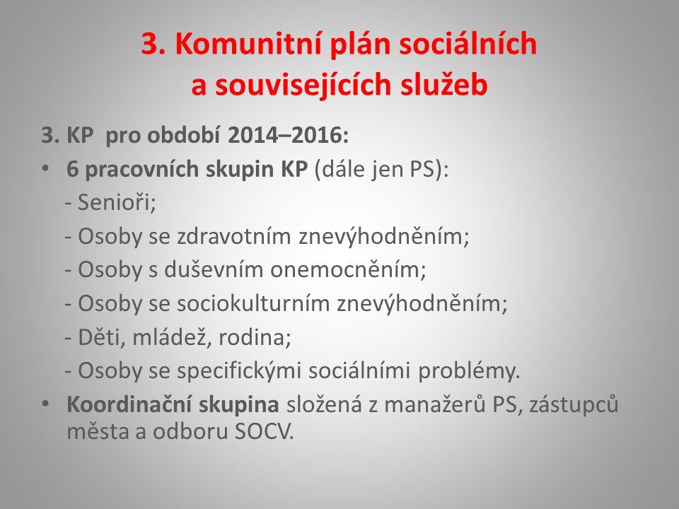 3. Komunitní plán sociálních a souvisejících služeb