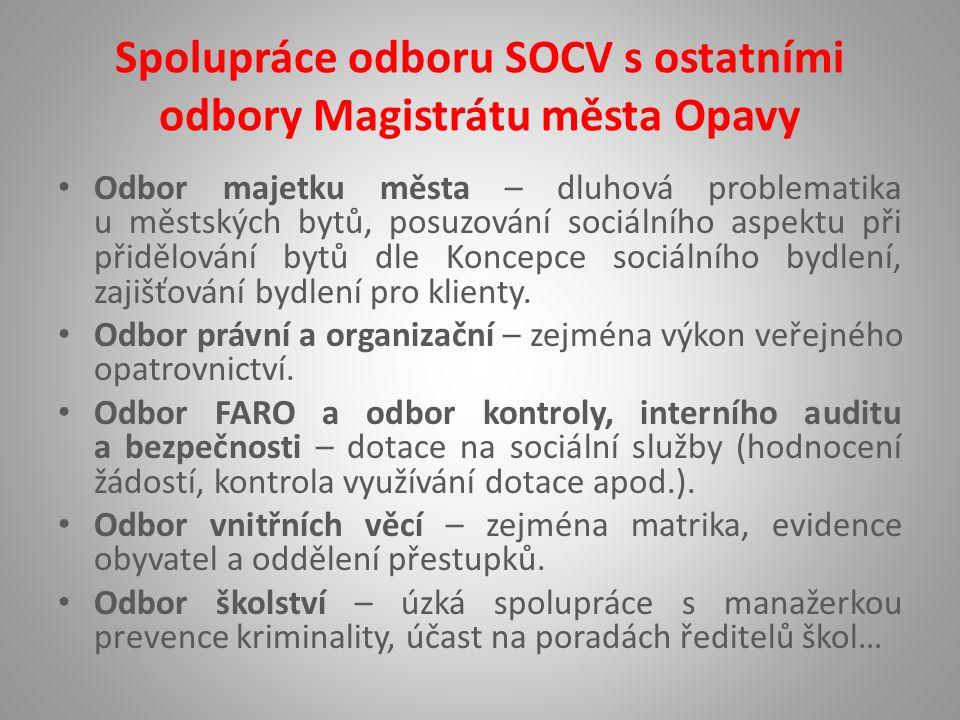 Spolupráce odboru SOCV s ostatními odbory Magistrátu města Opavy