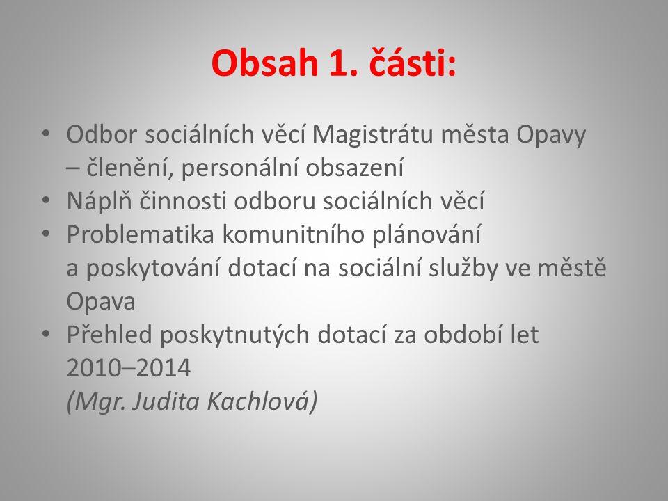 Obsah 1. části: Odbor sociálních věcí Magistrátu města Opavy