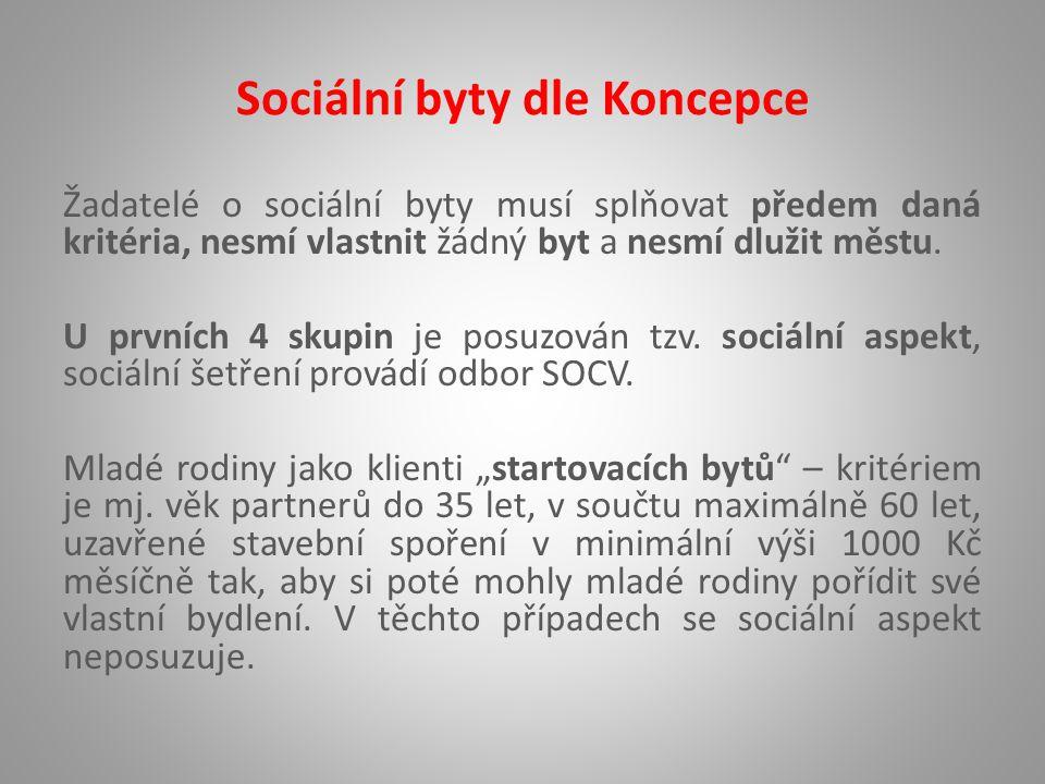 Sociální byty dle Koncepce
