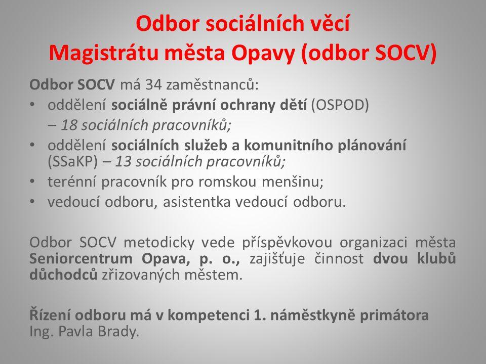 Odbor sociálních věcí Magistrátu města Opavy (odbor SOCV)