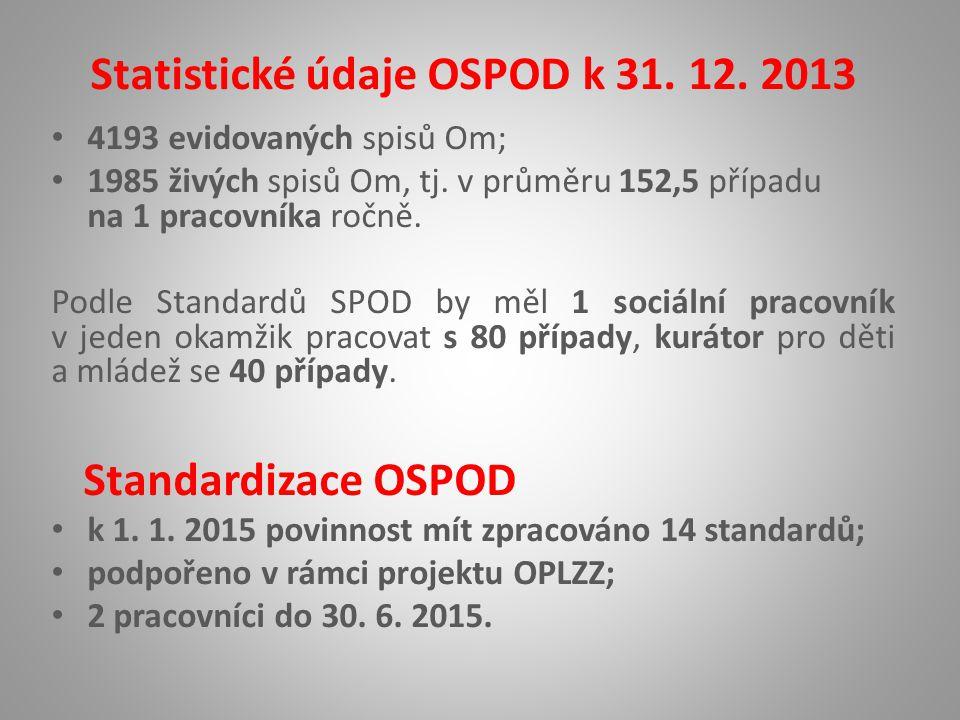 Statistické údaje OSPOD k 31. 12. 2013
