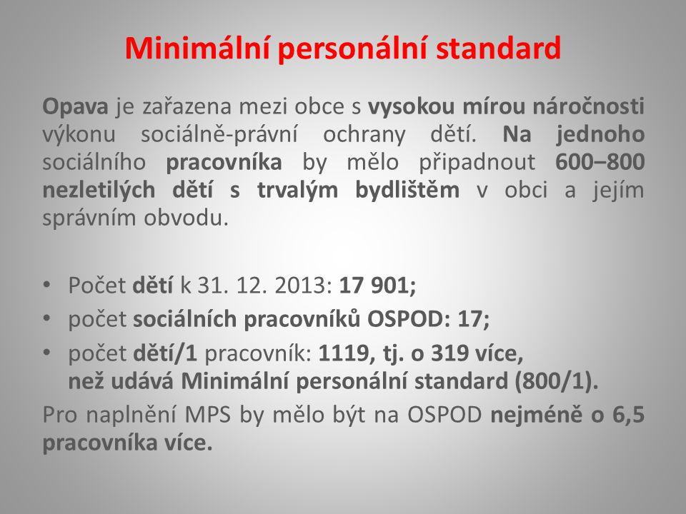 Minimální personální standard