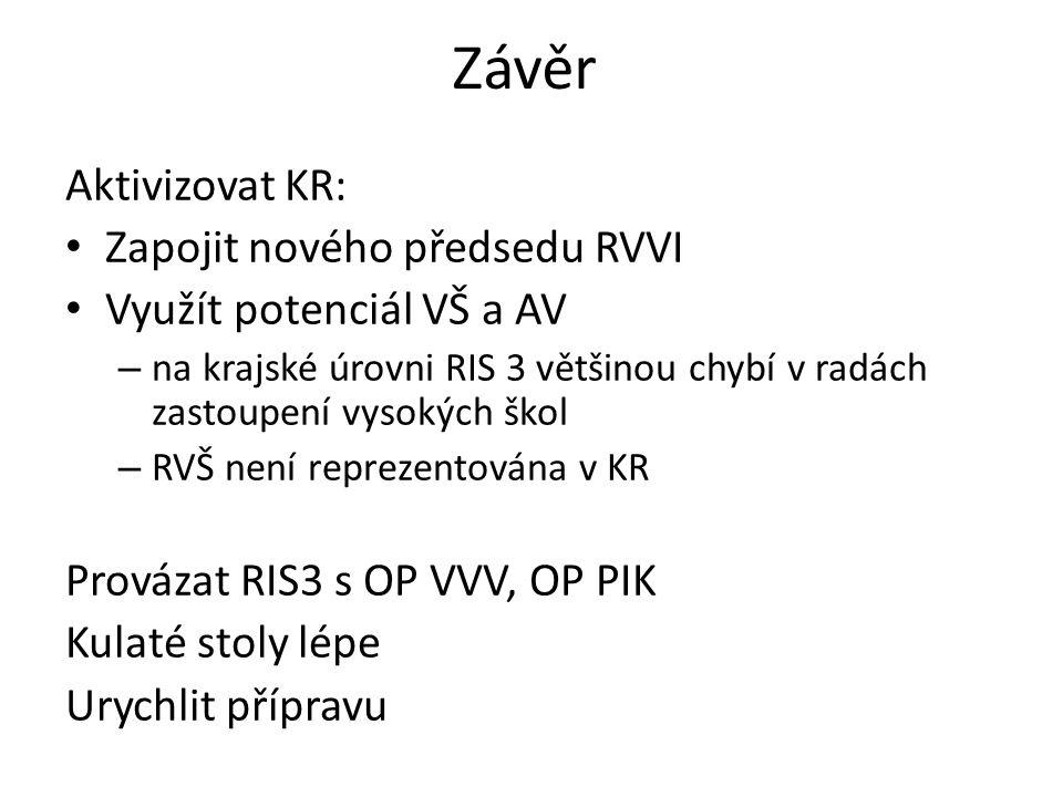 Závěr Aktivizovat KR: Zapojit nového předsedu RVVI