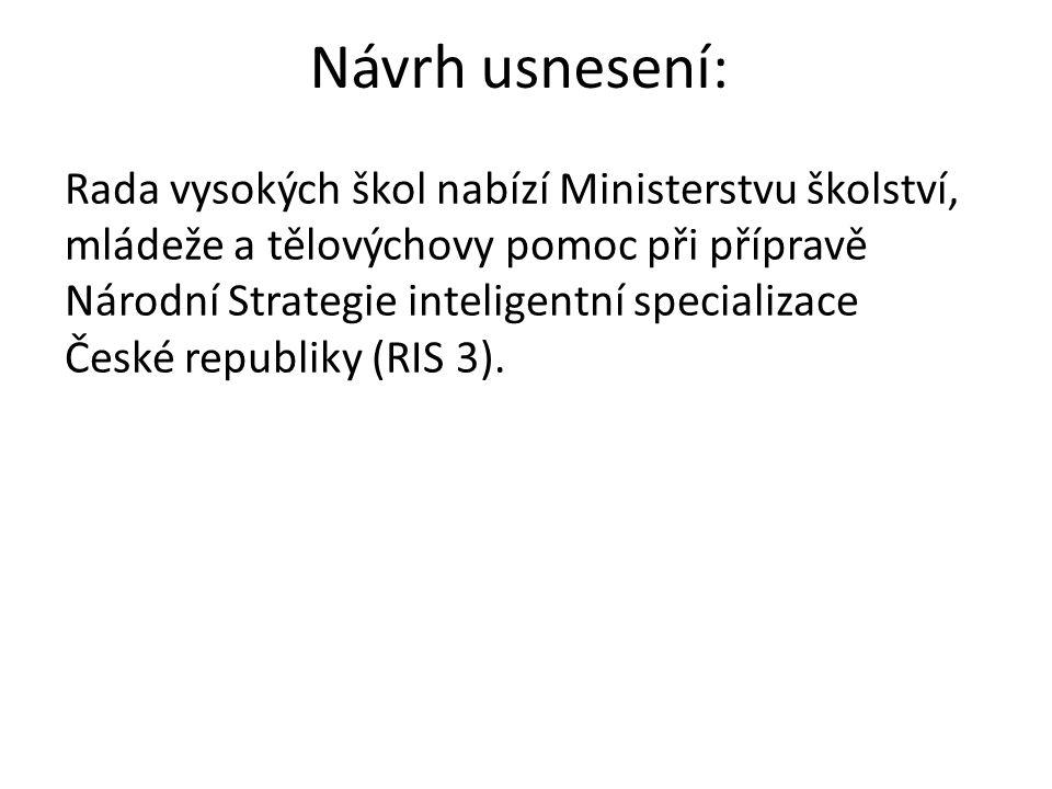 Návrh usnesení: