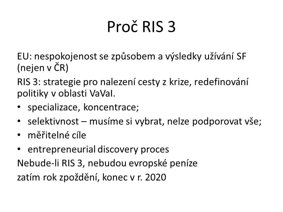 Proč RIS 3 EU: nespokojenost se způsobem a výsledky užívání SF (nejen v ČR)