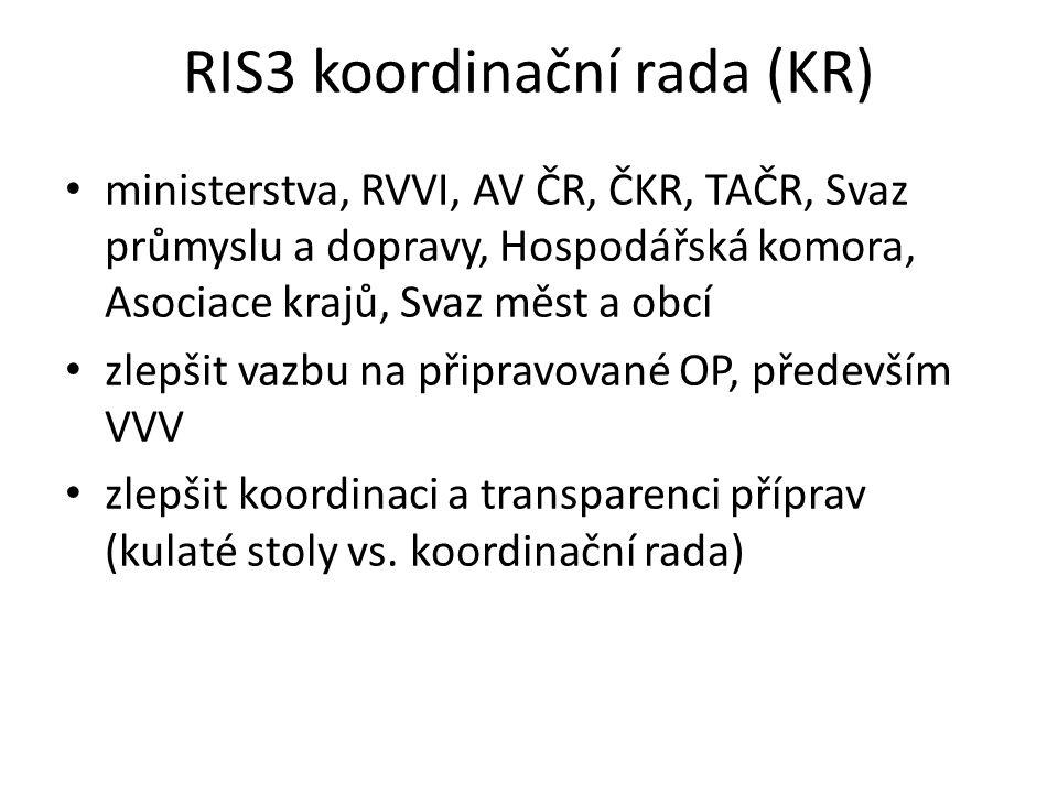 RIS3 koordinační rada (KR)