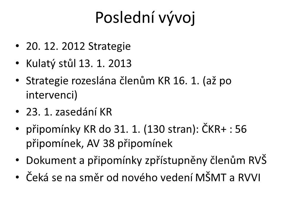 Poslední vývoj 20. 12. 2012 Strategie Kulatý stůl 13. 1. 2013