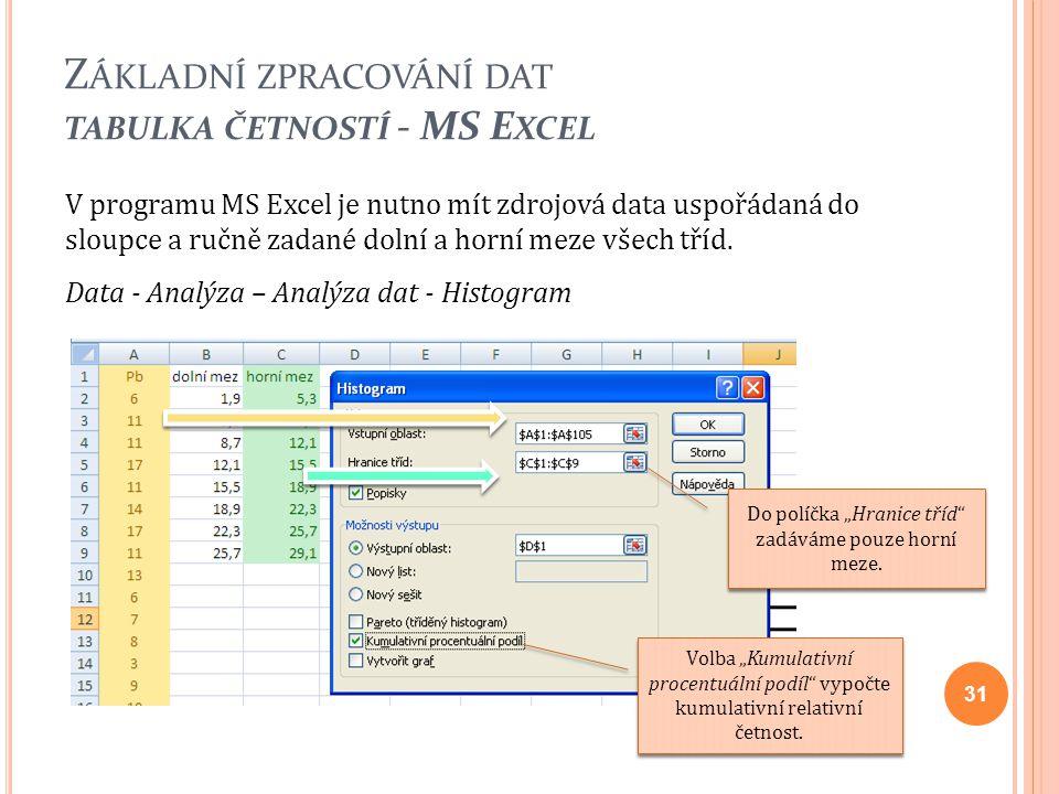 Základní zpracování dat tabulka četností - MS Excel