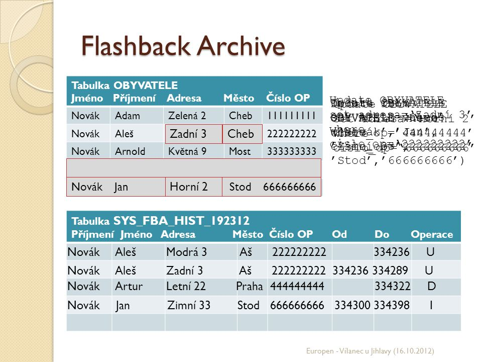 Flashback Archive Update OBYVATELE