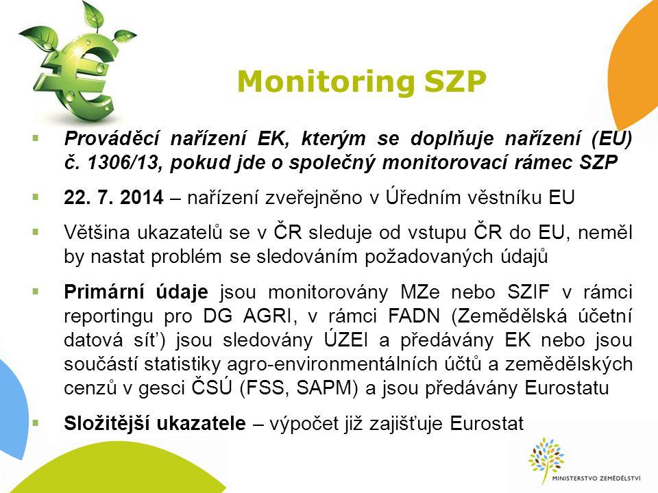 Monitoring SZP Prováděcí nařízení EK, kterým se doplňuje nařízení (EU) č. 1306/13, pokud jde o společný monitorovací rámec SZP.