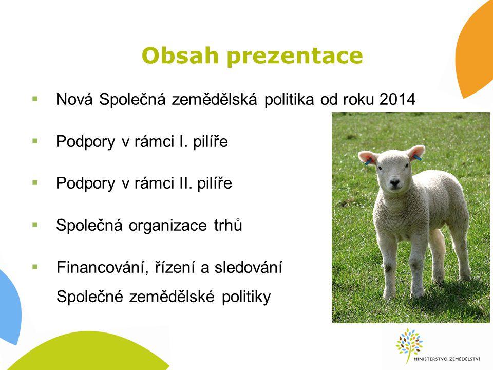 Obsah prezentace Nová Společná zemědělská politika od roku 2014