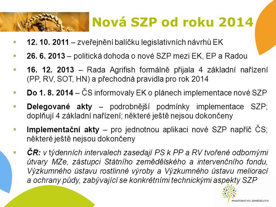Nová SZP od roku 2014 12. 10. 2011 – zveřejnění balíčku legislativních návrhů EK. 26. 6. 2013 – politická dohoda o nové SZP mezi EK, EP a Radou.