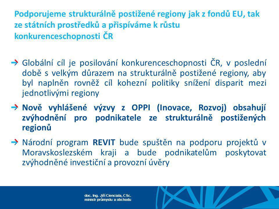 Podporujeme strukturálně postižené regiony jak z fondů EU, tak ze státních prostředků a přispíváme k růstu konkurenceschopnosti ČR