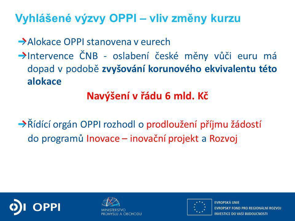 Vyhlášené výzvy OPPI – vliv změny kurzu