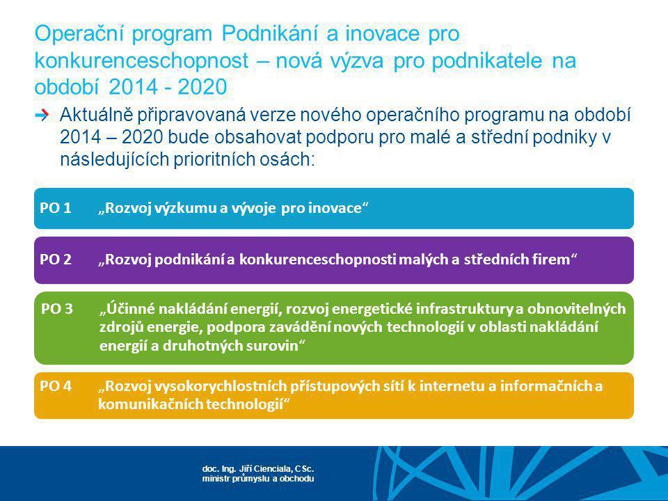 Operační program Podnikání a inovace pro konkurenceschopnost – nová výzva pro podnikatele na období 2014 - 2020