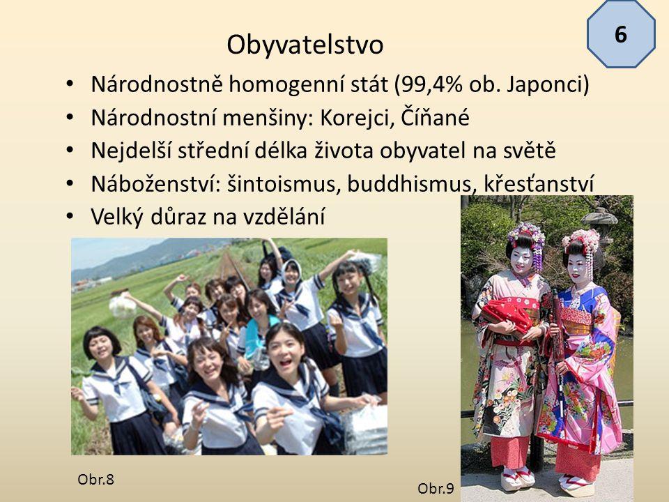 Obyvatelstvo 6 Národnostně homogenní stát (99,4% ob. Japonci)