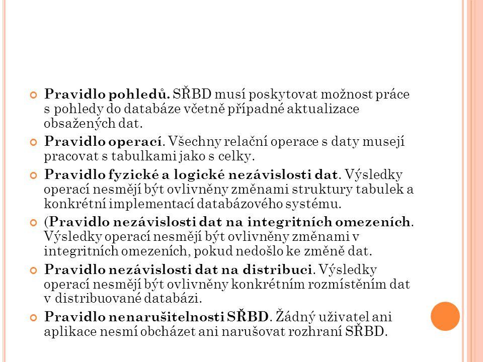 Pravidlo pohledů. SŘBD musí poskytovat možnost práce s pohledy do databáze včetně případné aktualizace obsažených dat.