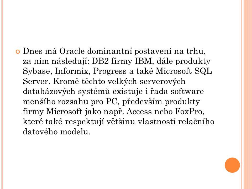 Dnes má Oracle dominantní postavení na trhu, za ním následují: DB2 firmy IBM, dále produkty Sybase, Informix, Progress a také Microsoft SQL Server.