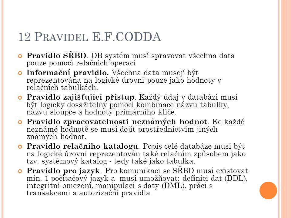 12 Pravidel E.F.CODDA Pravidlo SŘBD. DB systém musí spravovat všechna data pouze pomocí relačních operací.