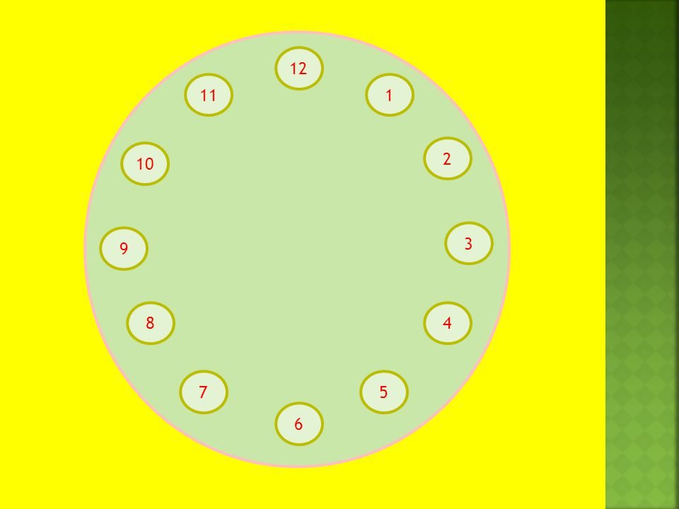 12 11 1 2 10 3 9 8 4 7 5 6