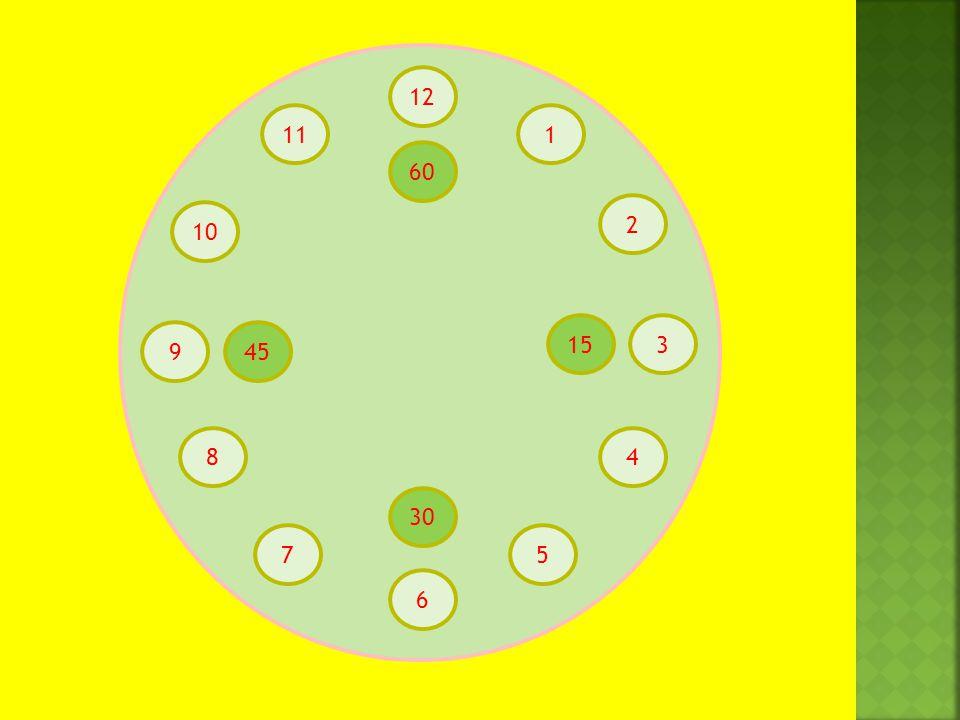 12 11 1 60 2 10 15 3 9 45 8 4 30 7 5 6