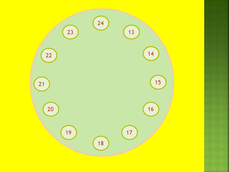 24 23 13 1 2 14 22 3 15 21 20 16 19 17 18