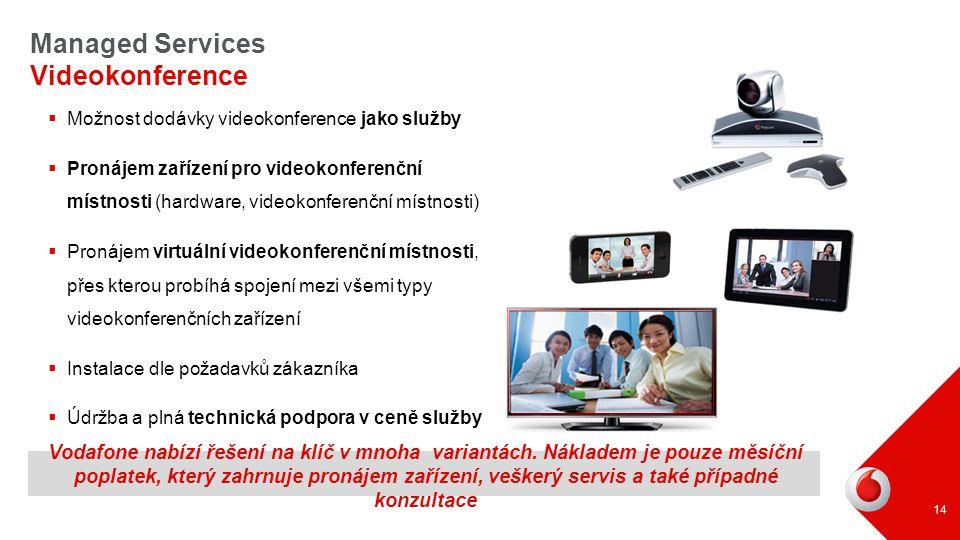 Managed Services Videokonference