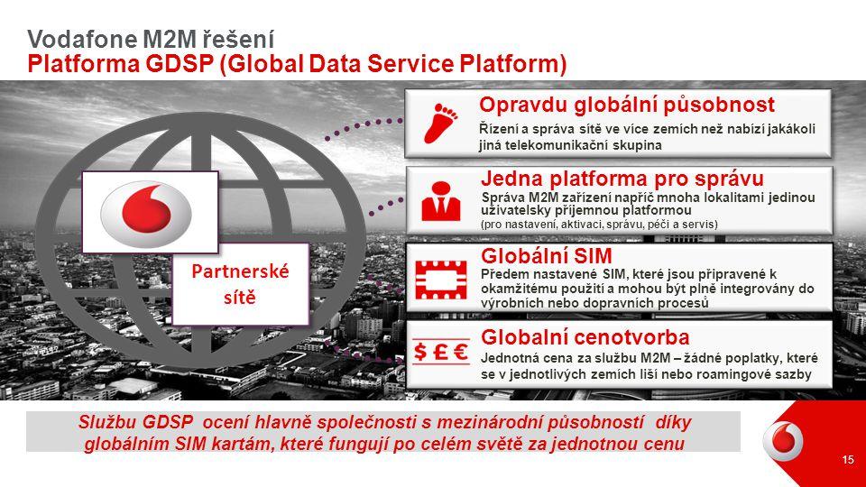 Platforma GDSP (Global Data Service Platform)